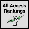 All Access Rankings