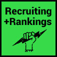 Recruiting + Rankings